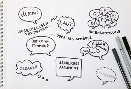 Sprechblasen als Textboxen, Zeichnung und Foto: Janne Klöpper