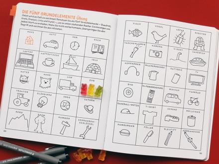 Sketchnote-Übung mit den fünf Grundelementen, Zeichnung und Foto: Janne Klöpper