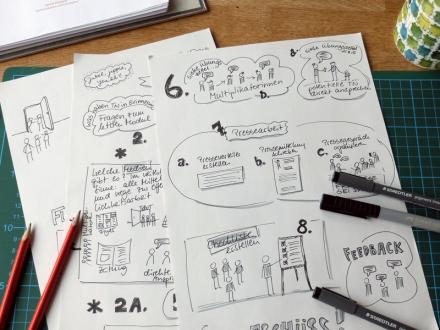 Workshop-Planung mit Sketchnotes, Zeichnung und Foto: Janne Klöpper