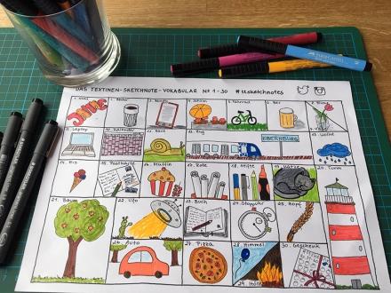 30 gezeichnete Bildvokabeln für Sketchnotes, zum Beispiel Auto, Becher, Fahrrad, Kalender, Laptop, Muffin, Rolle, Stifte, Zug. Zeichnungen und Foto: Janne Klöpper