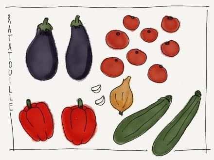 Gezeichnete Zutaten für Ratatouille: Auberginen, Tomaten, Paprika, Zucchini, Zwiebel, Knoblauch. Zeichnung und Foto: Janne Klöpper