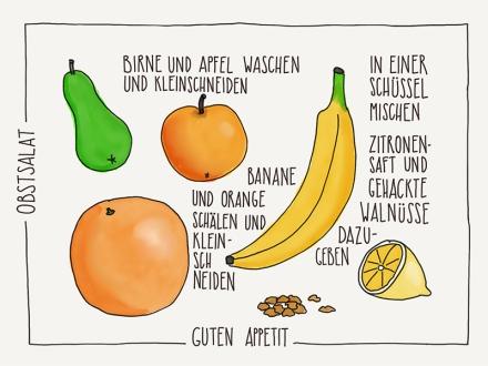 Birne, Apfel, Orange, Banane, Zitrone und gehackte Walnüsse als Zutaten für Obstsalat. Zeichnung und Foto: Janne Klöpper