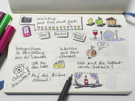 Sketchnote vom Workshop Foodfotografie. Zeichnung und Foto: Janne Klöpper