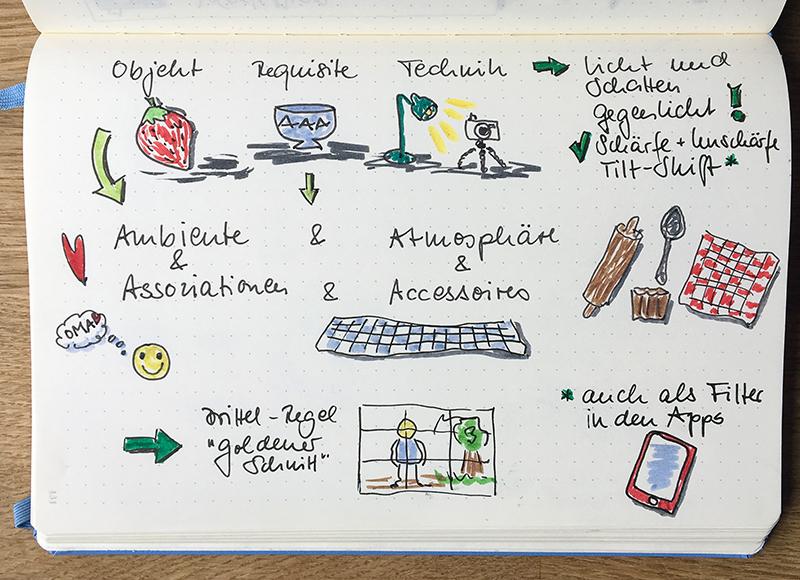 Sketchnote von einem Workshop über Foodfotografie. Zeichnung und Foto: Janne Klöpper